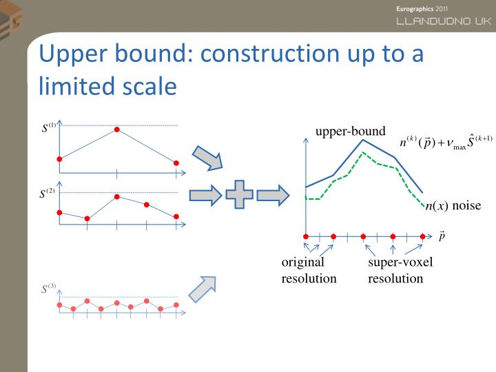 Upper bound: construction up to a limited scale