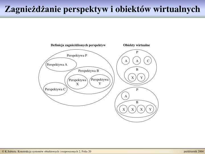 Zagnieżdżanie perspektyw iobiektów wirtualnych