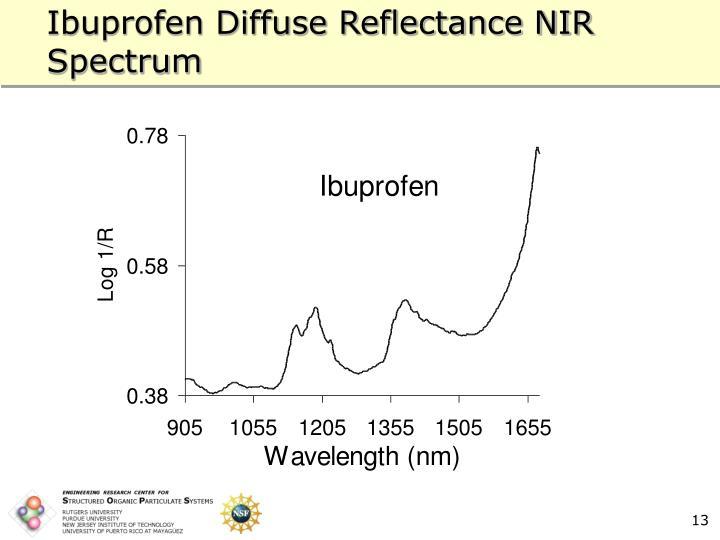 Ibuprofen Diffuse Reflectance NIR Spectrum