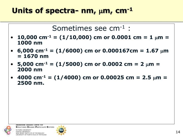 Units of spectra- nm,