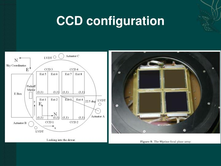 CCD configuration