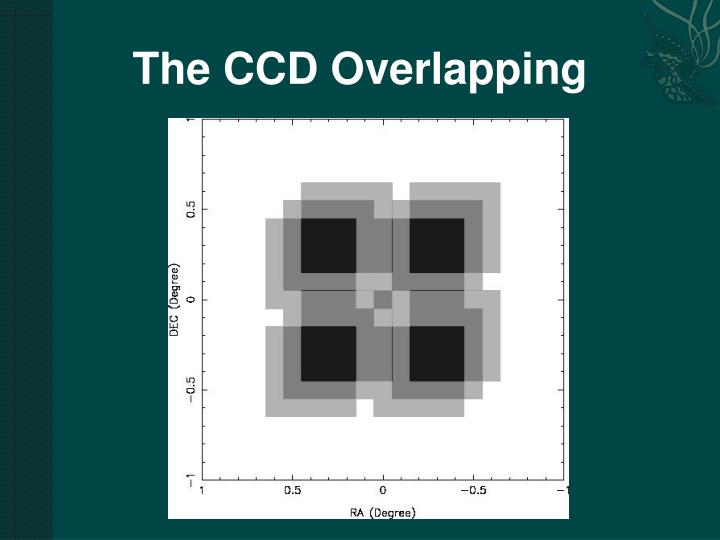 The CCD Overlapping