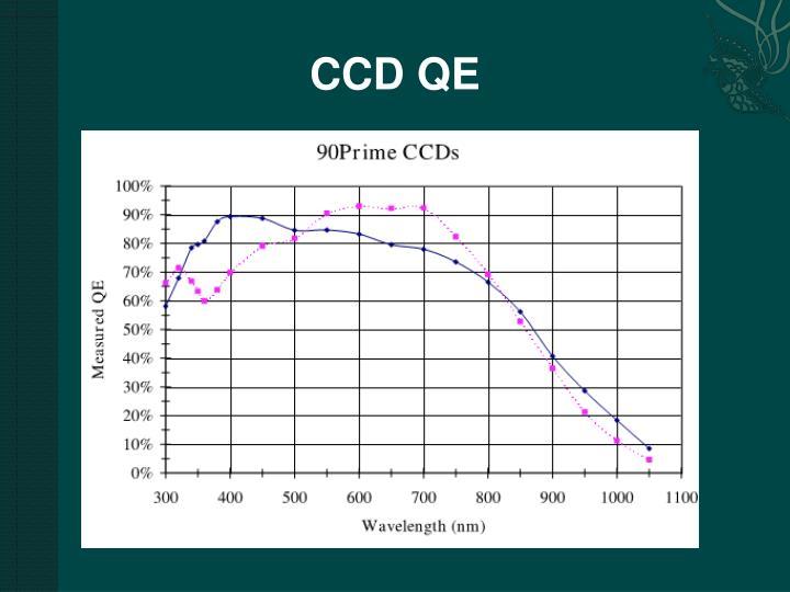 CCD QE