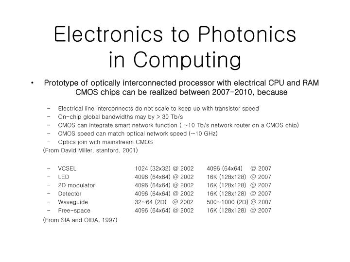 Electronics to Photonics
