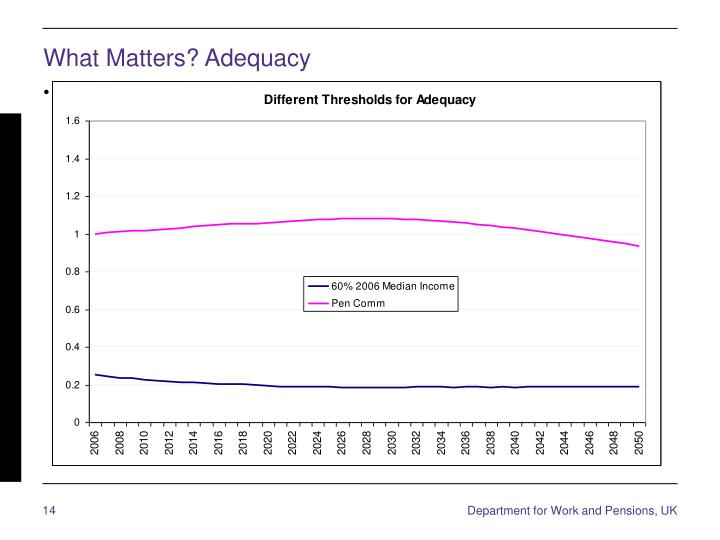 What Matters? Adequacy