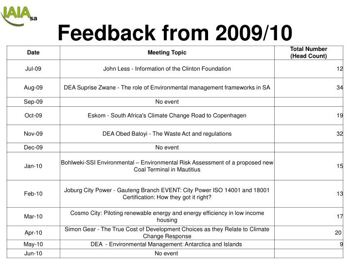 Feedback from 2009/10