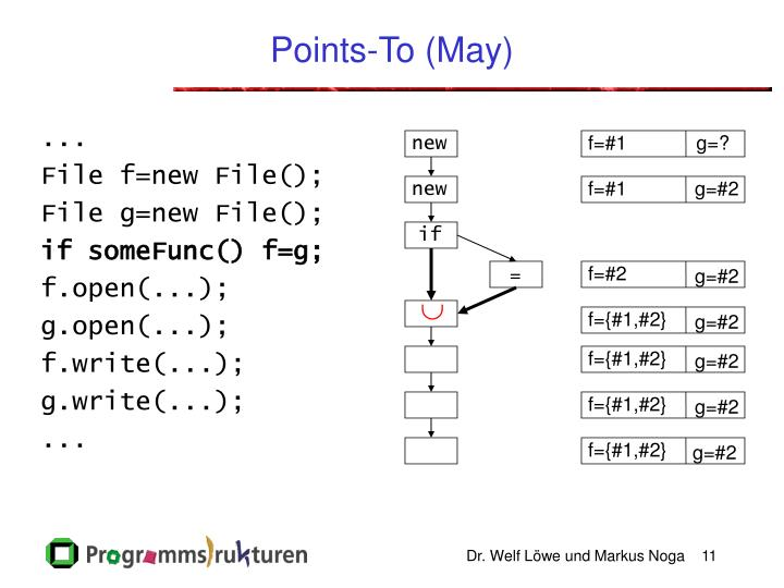 Points-To (May)