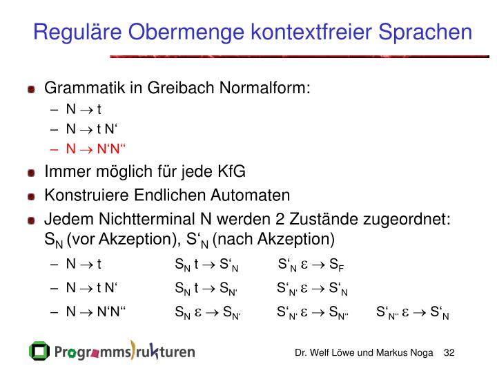 Reguläre Obermenge kontextfreier Sprachen