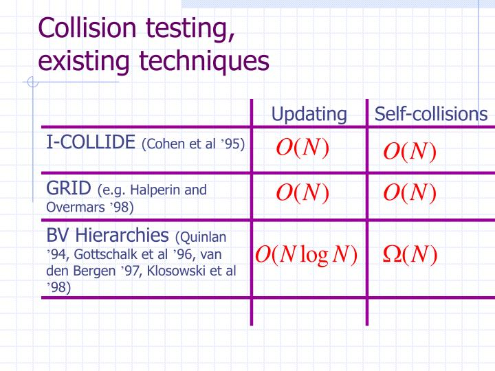 Collision testing,