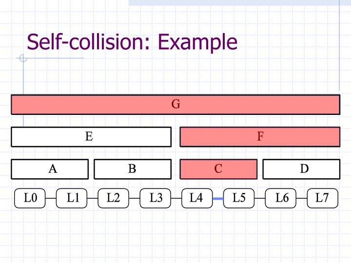Self-collision: Example