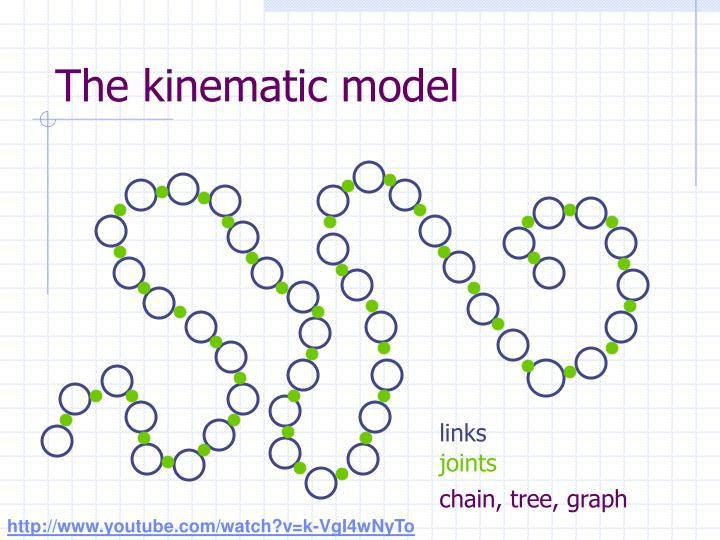 The kinematic model