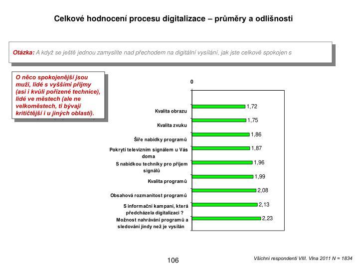Celkov hodnocen procesu digitalizace  prmry a odlinosti