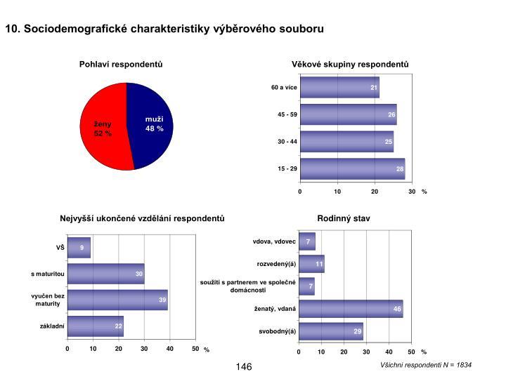 10. Sociodemografick charakteristiky vbrovho souboru