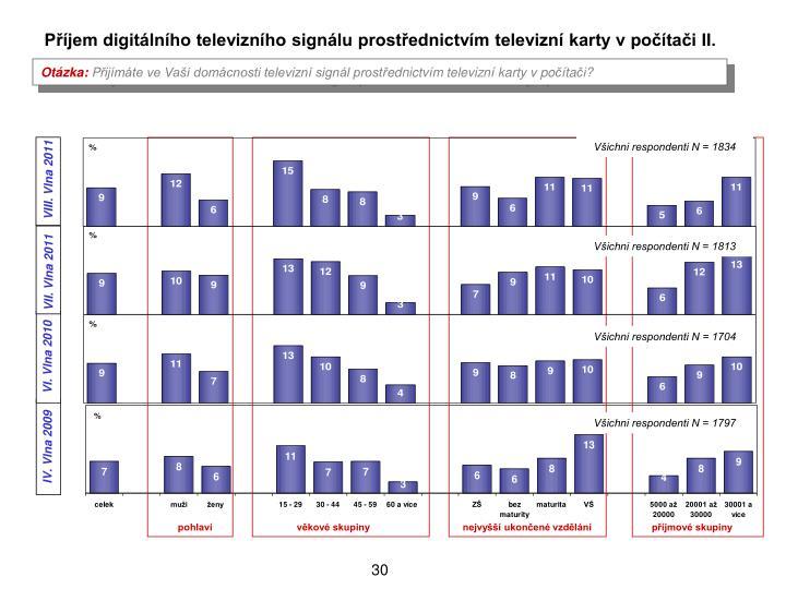 Pjem digitlnho televiznho signlu prostednictvm televizn karty v potai II.