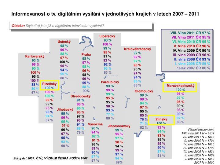 Informovanost o tv. digitlnm vysln v jednotlivch krajch v letech 2007  2011