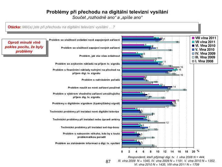 Problmy pi pechodu na digitln televizn vysln