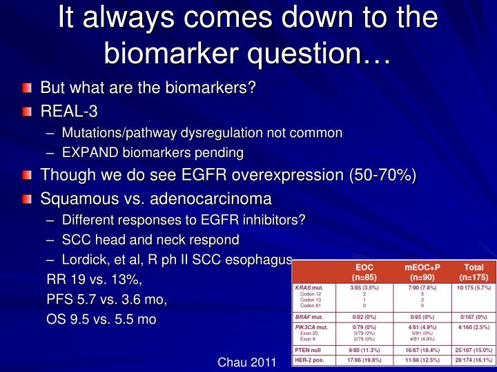 It always comes down to the biomarker question…