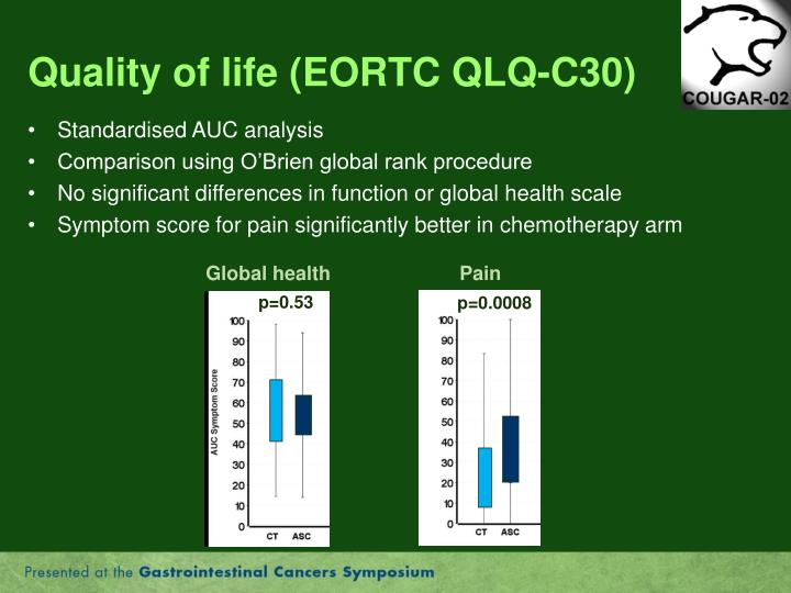 Quality of life (EORTC QLQ-C30)
