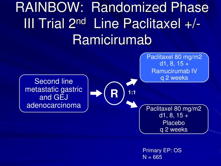 RAINBOW:  Randomized Phase III Trial 2