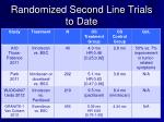 randomized second line trials to date