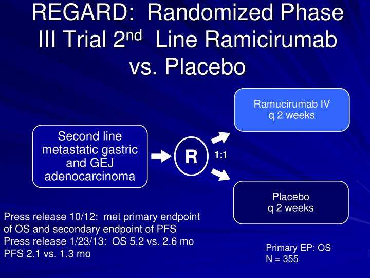 REGARD:  Randomized Phase III Trial 2