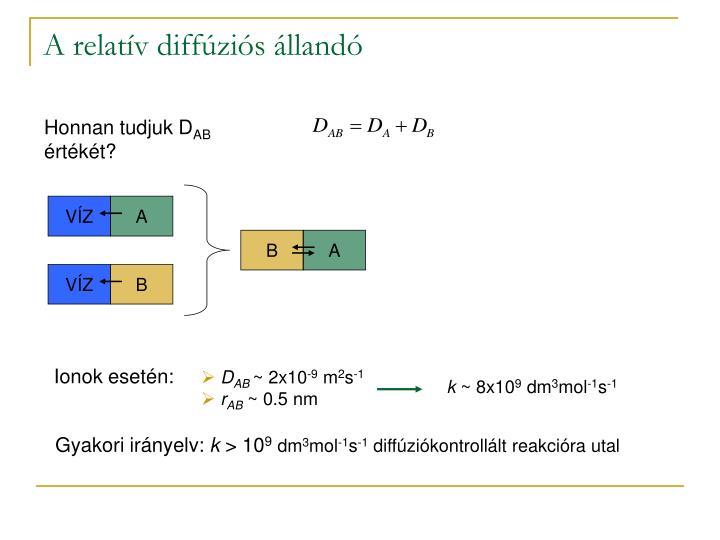 A relatív diffúziós állandó