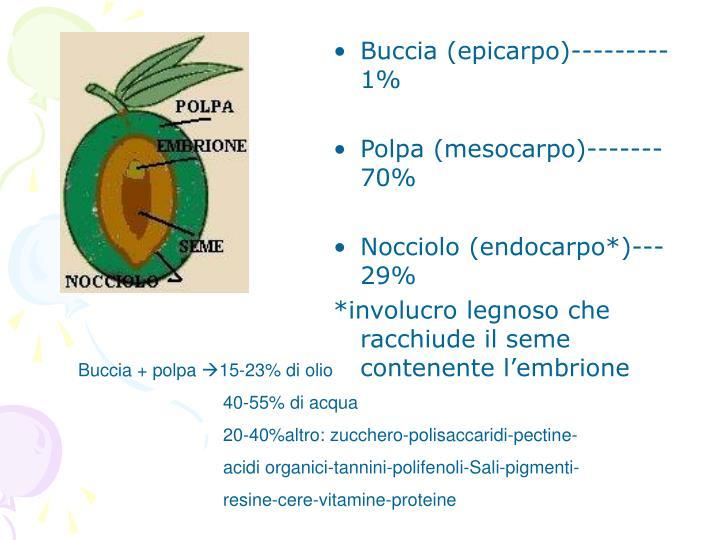 Buccia (epicarpo)---------1%