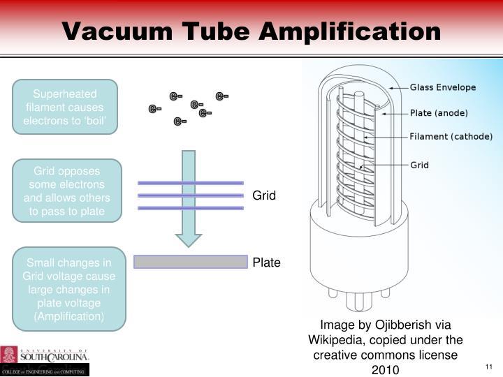 Vacuum Tube Amplification