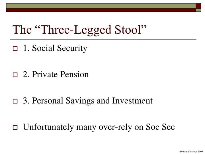 "The ""Three-Legged Stool"""