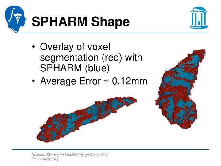 SPHARM Shape