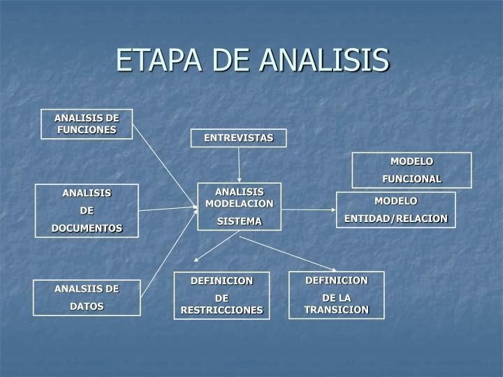 ETAPA DE ANALISIS