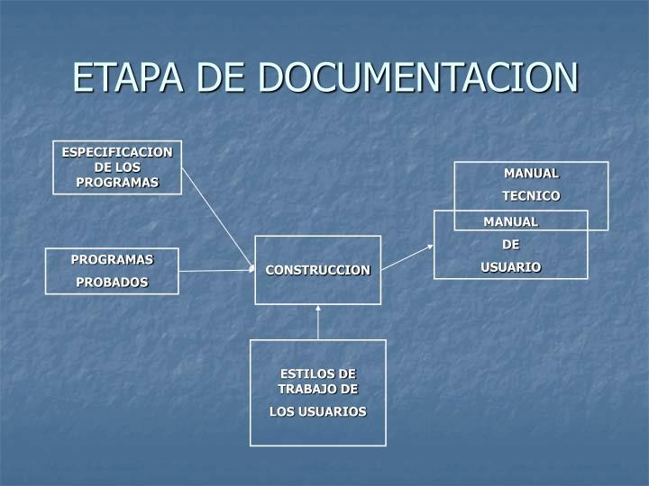 ETAPA DE DOCUMENTACION
