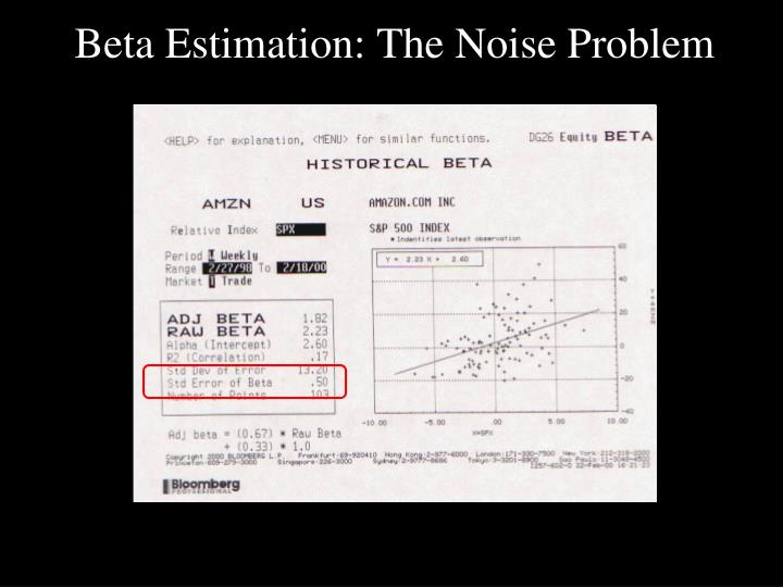 Beta Estimation: The Noise Problem
