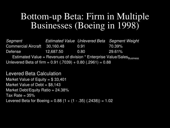 Bottom-up Beta: Firm in Multiple Businesses (Boeing in 1998)