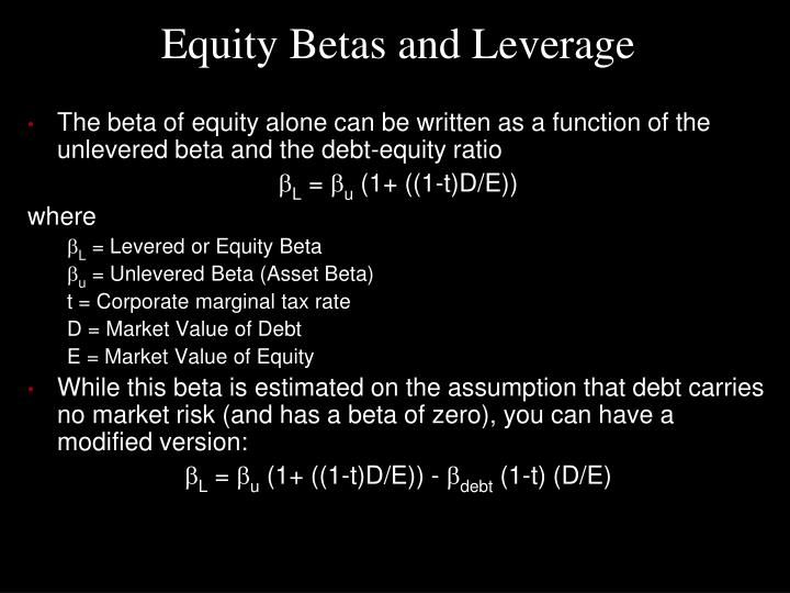 Equity Betas and Leverage