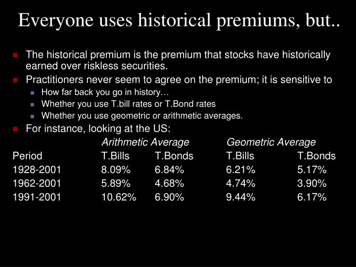 Everyone uses historical premiums, but..