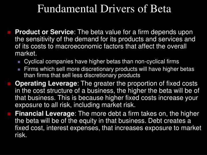 Fundamental Drivers of Beta
