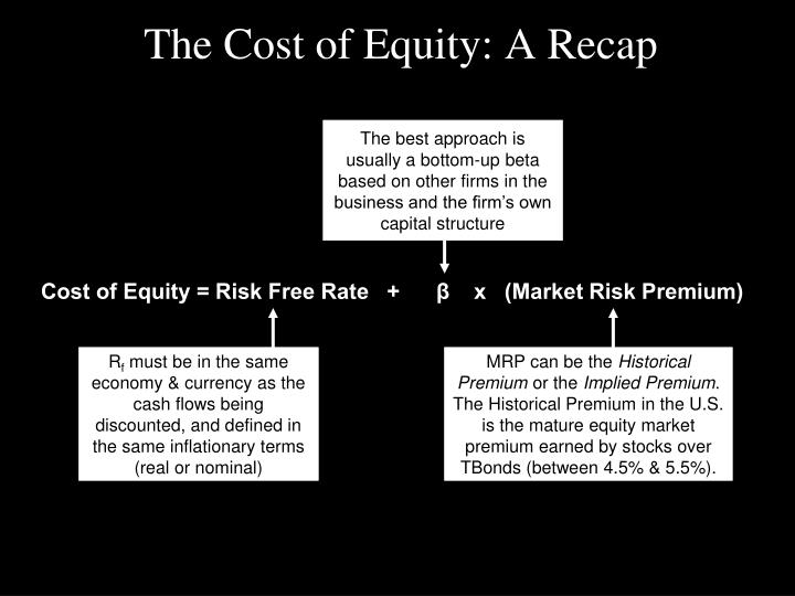 The Cost of Equity: A Recap