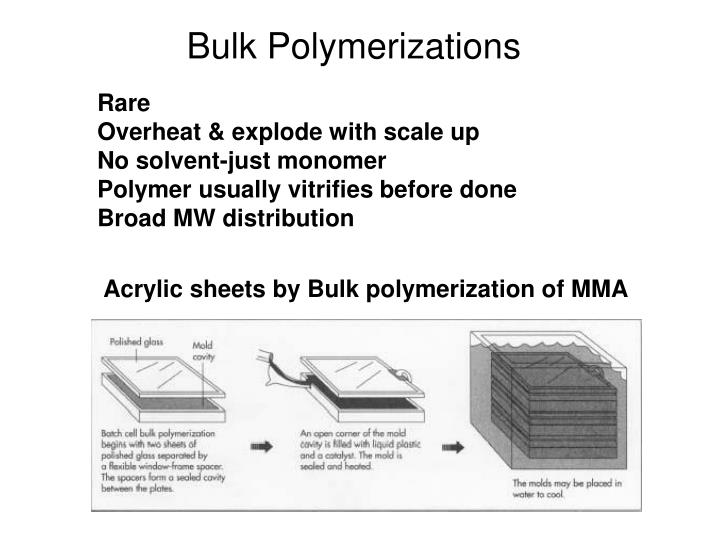 Bulk Polymerizations