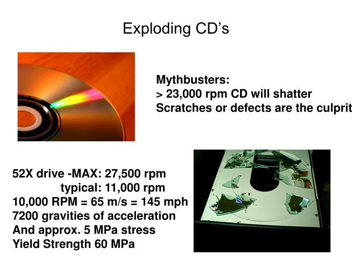 Exploding CD's