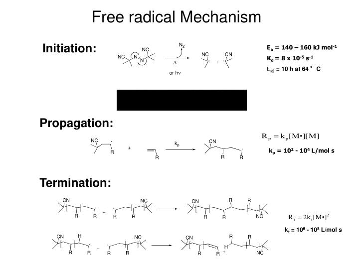Free radical Mechanism