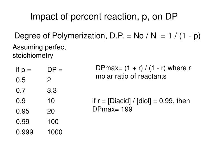 Impact of percent reaction, p, on DP