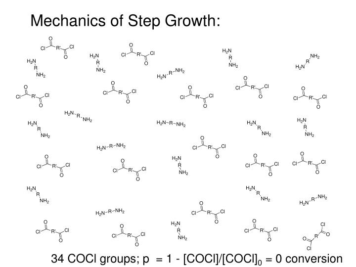 Mechanics of Step Growth: