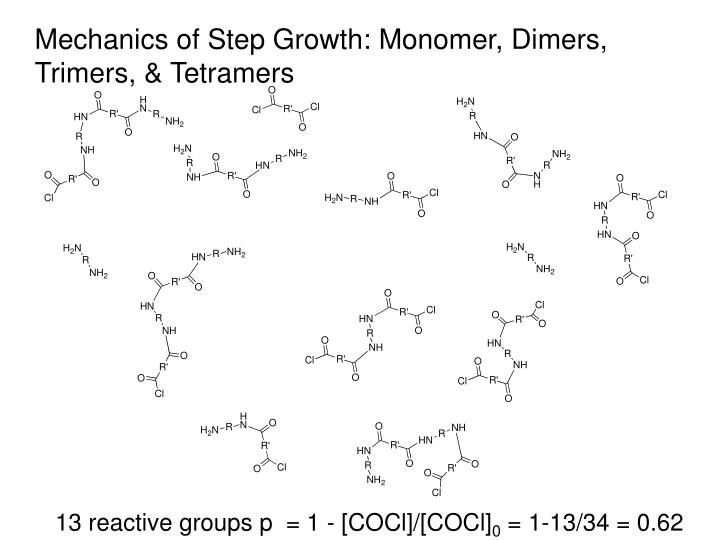 Mechanics of Step Growth: Monomer, Dimers, Trimers, & Tetramers
