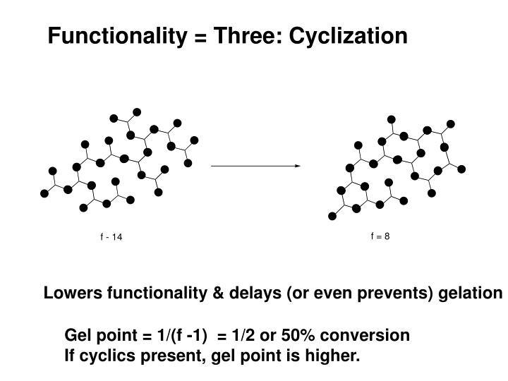 Functionality = Three: Cyclization