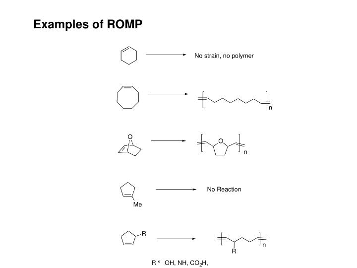 Examples of ROMP