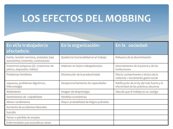LOS EFECTOS DEL MOBBING