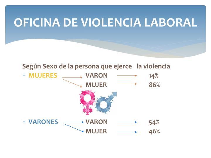 OFICINA DE VIOLENCIA LABORAL