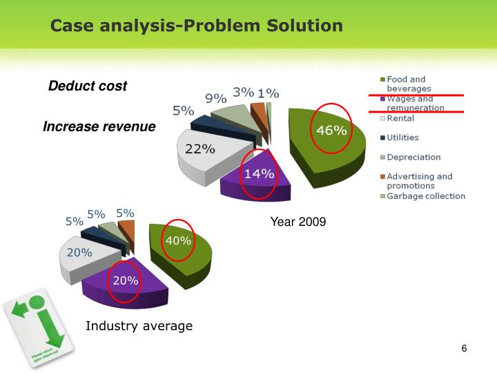 casino industry strategy case study