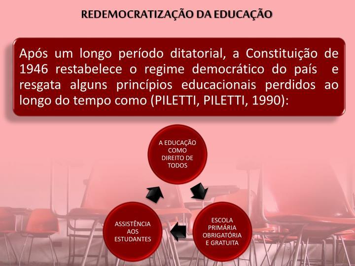 REDEMOCRATIZAÇÃO DA EDUCAÇÃO